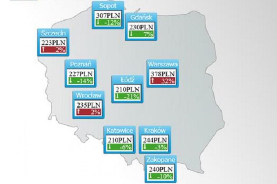 Warszawskie hotele o 32 proc. droższe niż przed rokiem