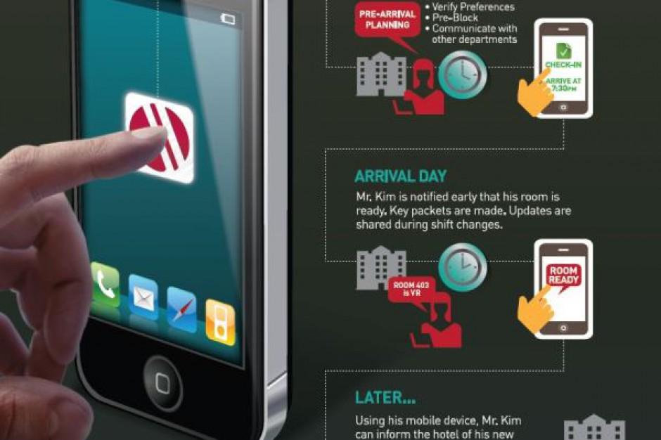 Marriott wprowadza nową aplikację mobilną