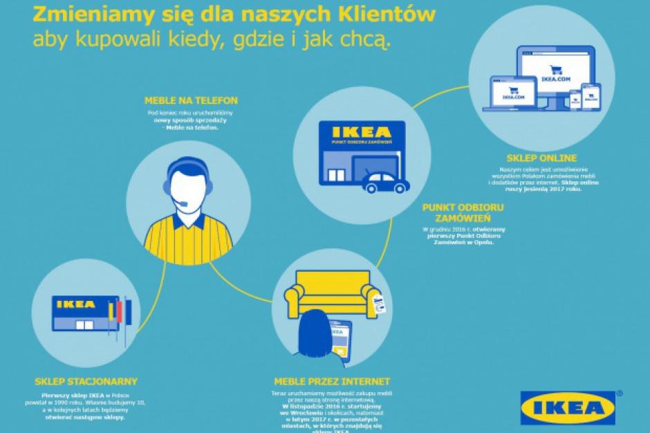 IKEA przez internet już w kolejnych miastach