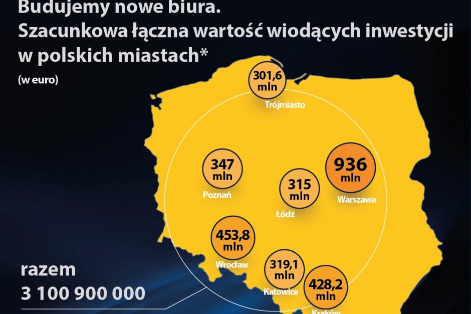 Cała Polska buduje biura