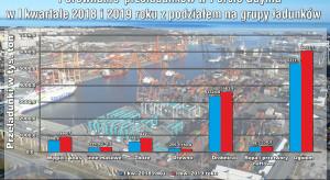 Port Gdynia rośnie w siłę