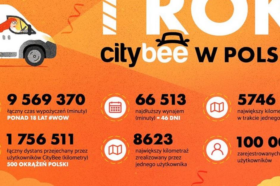 Transport-sharing zmienia duże miasta. Pierwszy rok CityBee w Polsce