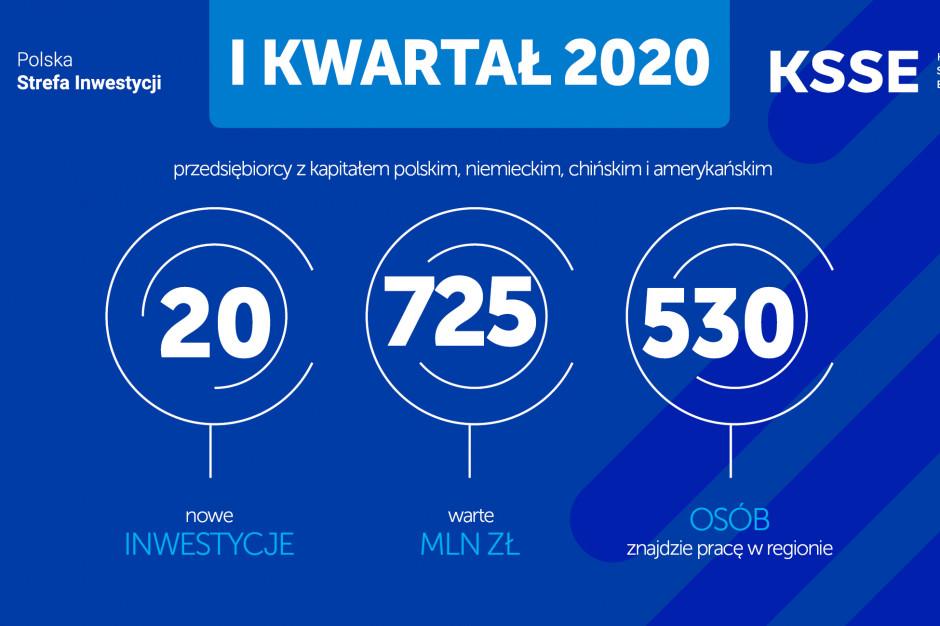 20 inwestycji za ponad 725 mln zł. Katowicka strefa podsumowała kwartał