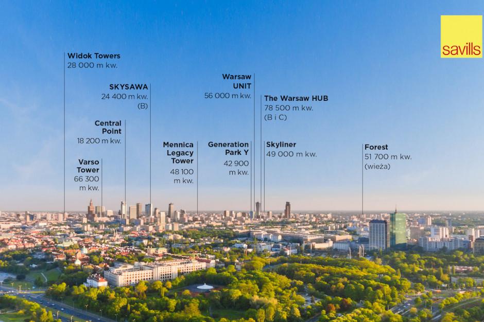 Biurowa Warszawa za 18 miesięcy? Możliwe dwa scenariusze