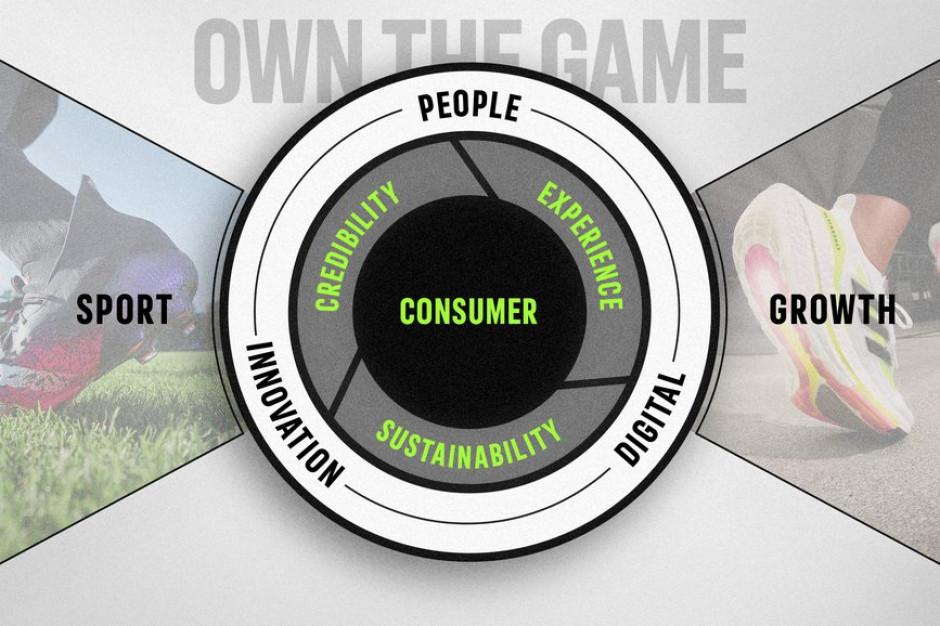 adidas przedstawia nową strategię. Chce podwoić zyski z e-commerce do 9 mld euro