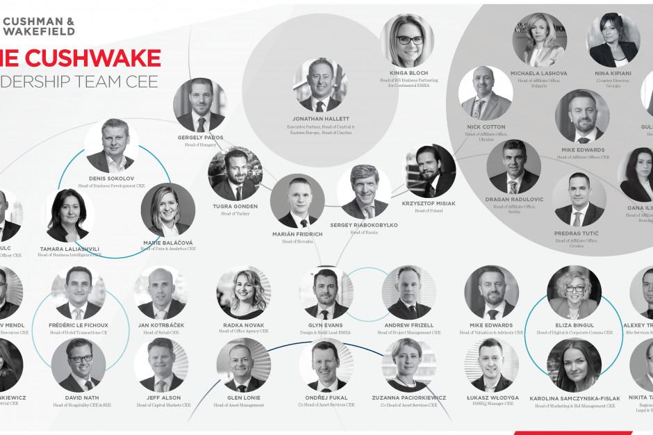 Duże roszady na stanowiskach kierowniczych w C&W w naszej części Europy