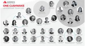 Cushman&Wakefield wzmacnia kadrę kierowniczą w Europie Środkowo-Wschodniej
